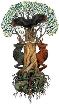 Image result for Eir norse mythology