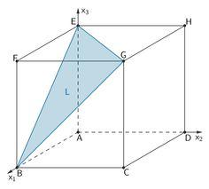 Figur (gleichseitiges Dreieck) in der die Ebene L den Würfel schneidet.