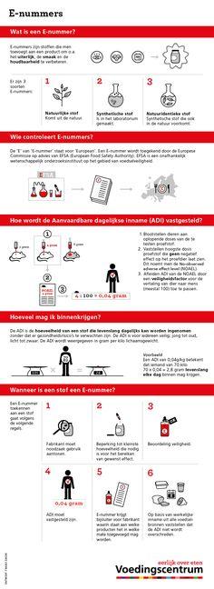 Wat zijn e-nummers? Heldere uitleg van het Voedingscentrum. http://www.voedingscentrum.nl/nl/mijn-boodschappen/Veilig-eten/alles-over-zoet/e-nummers-in-beeld.aspx