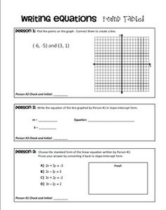 LINEAR EQUATIONS Round Table Activity - Person #1 graphs the two given ordered pairs and connects them with a line. Person #2 verifies the work done by Person #1 then identifies the slope and y-intercept of the line and writes the equation in slope-intercept form. Person #3 verifies the work done by Person #2 then chooses the standard form equation that matches the slope-intercept equation. Then Person #1 verifies the work done by Person #3.