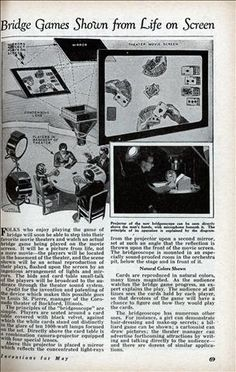 Bridge Games Shown from Life on Screen (May, 1932)