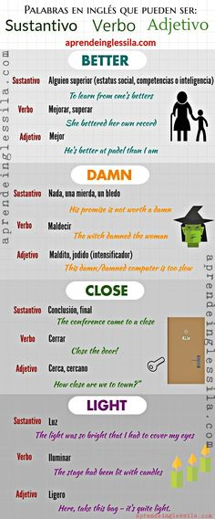 Tweets con contenido multimedia de Aprende Inglés-Sila (@InglesSila)   Twitter