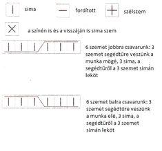 Diagram, Knitting, Loom, Tricot, Breien, Stricken, Weaving, Knits, Crocheting