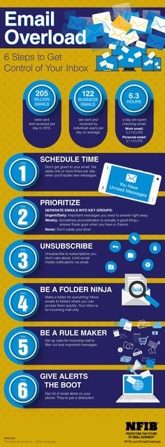 How do we control this communication monster so email doesn't take over our lives and dominate our workday? Here are six tips for keeping your inbox at bay. Free Infographic, Infographics, Small Business Resources, Communication, Advice, Teaching, Education, Tips, Infographic