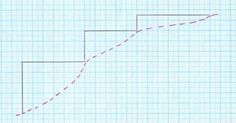 Learn how to measure and assess slopes in your garden - easy techniques. Learn about sloping garden design to use in your own garden design ideas...