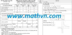Ma trận đề chương 1 Giải tích 12 và đề kiểm tra mẫu có đáp án - Toán Học Việt Nam