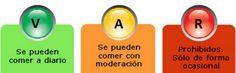 Dieta semáforo, adelgazar comiendo sano y variado - http://www.efeblog.com/dieta-semaforo-adelgazar-comiendo-sano-variado-18527/  #Dietasynutrición, #Enforma