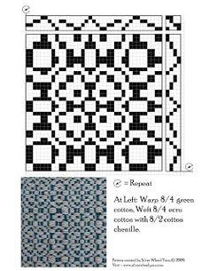 Silver Wheel Yarn's Blog:  Free Weaving Draft
