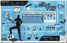 Infographic Ideas » Infographic Pdf - Best Free Infographic Ideas