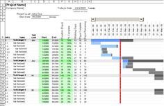 Download a free Gantt Chart template for Microsoft Excel. A simple tool for…