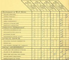 MyMom and Dad are cleaning out the atticwhere I – Coach Kevin –grew up. Mom delivers a book of mine where she kept it safe for years andmy report card from kindergarten! Talk about a flash back to the past. According to my report card, Coach Kevin needs improvement in all 4 quarters and does …