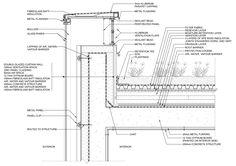 Green roof parapet detail
