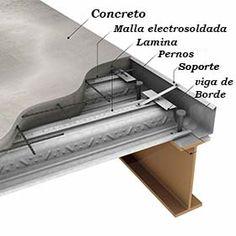 Imagini pentru placa colaborante concreto