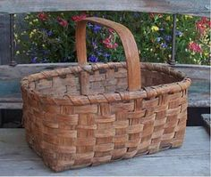 Basket...I have one that looks just like this that I got at a yard sale last summer for $1.00