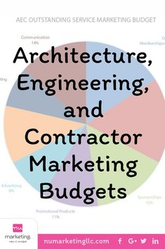 Architecture, Engineer, and Contractor Marketing Budgets Marketing Budget, Social Media Marketing, Advertising, Ads, Self Promotion, Do It Right, Self Discovery, Business Branding, Popular Pins