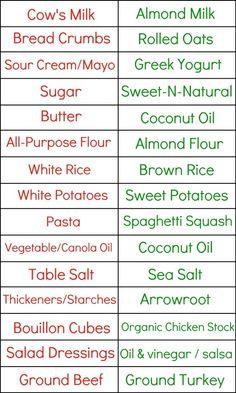 Nice list of alternatives - Addition Sugar = stevia.