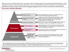 Governance-Strukturen sorgen für eindeutige Verantwortlichkeiten und stellen sicher das Veränderungsprogramme nicht im Sand verlaufen
