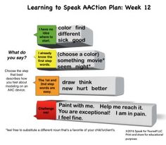 Learning to Speak AACtion Plan: Week 12 - Speak For Yourself AAC