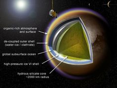 Proposed Orbiter Could Probe the Ocean Beneath Saturn's Moon Titan