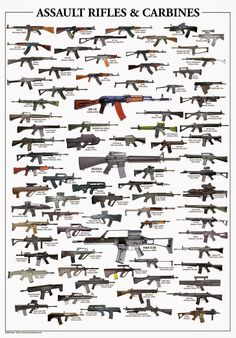 Ammo and Gun Collector: Semi Auto Assault Rifle and Carbine Identification...