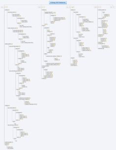 Erlang OTP Patterns - henry1818 - XMind: The Most Professional Mind Map Software