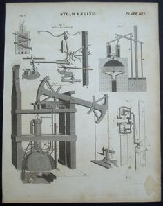 1820 Steam Engine Furnace, Pumps, Engineering, Power Generation. Original…