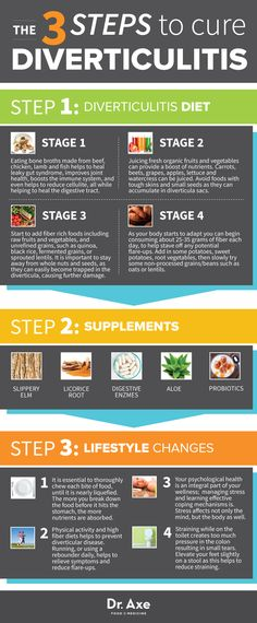 Holistic Health Remedies Diverticulitis Diet Cure Infographic Steps - Diverticulitis is a painful disturbance in the digestive tract, a colon disease, which can be effectively treated with the diverticulitis diet and other. Dieta Diverticulitis, Diverticulitis Recipes, Natural Remedies For Diverticulitis, Liquid Diet For Diverticulitis, Natural Treatments, Natural Cures, Natural Healing, Hypothyroidism Diet, Health Products