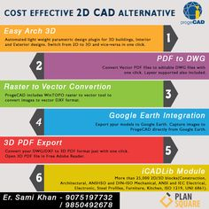 Grab the Cost Effective Alternative Software is in the Market. Save your cost and be in the profit. Get lifetime license in discounted rate. Software Sales, Parametric Design, Exterior Lighting, Save Yourself, Alternative, Marketing, Outdoor Deck Lighting, Outdoor Lighting