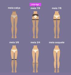 Achei muito boa essa ilustração explicando de maneira bem didática as diferenças entre meia-calça, meia 7/8 (com e sem cinta-liga), meia 5/8, meia 3/4 e meia soquete.