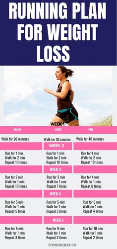 Do you want to start running to lose weight? Discover running for weight loss plan and how yo start running to lose weight. Running plan for weight loss fat burning Running Plan, How To Start Running, Running Tips, Running Training, How To Run Faster, Abc Workout, Out Of Shape, Want To Lose Weight, Weight Loss Plans