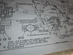 Harley davidson shovelhead evolution engine blueprint flh fx fxr harley davidson servicar 45 flathead transmission blueprint plans hd print parts harleydavidson malvernweather Images