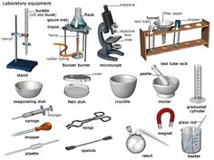 Science Equipment | Science Lab Equipment Definitions