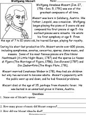 (Wolfgang Mozart) and a wide variety of printouts