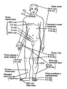 § 46. Лечение болезней с избытком энергии в меридиане печени - Молостов В.Д. Акупрессура - n1.doc