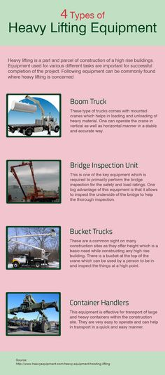 Heavy lifting equipment ie equipment  used for lifting heavy loads plays an important role in day to day construction activities. There are many types of heavy lifting equipment but the four main ones are boom truck, bridge inspection unit, bucket trucks and container handlers.