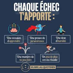 Daily Motivational Quotes, Inspirational Quotes, French Course, Training Motivation, Positive Attitude, Self Help, Personal Development, Mindset, Online Business
