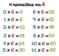 Ιστορίες μιας τάξης: Προπαίδεια...αυτό το βάσανο! (Β' τάξη - κεφ. 24-29) Multiplication Facts, Math Equations, Maths, Words, Child, Baby, Boys, Kid, Children