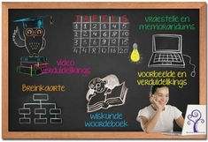 Wiskunde in Afrikaans Afrikaans, Math, Education, Math Resources, Onderwijs, Learning, Mathematics
