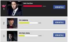 [Vote] Who is Your Favorite KDrama Actor from the First Half of 2014 ? http://vote.kdramastars.com/best-korean-drama-actor-first-half-2014… 3위 김현중! (투표마감: ~6/30) pic.twitter.com/D8Fbf4m7Wa