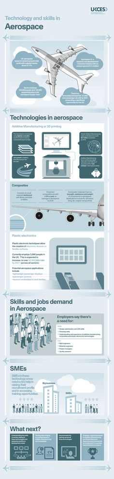 #infographic on how new technology and skills are impacting on the UK aerospace industry. There's a blog about this topic too! > http://ow.ly/qxUQT