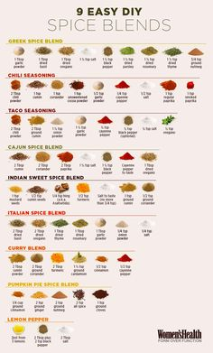 infographic homemade cooking recipes blends recipe spice topic herbs easy herb Easy Homemade Spice Blends Cooking Infographic Topic herb herbs recipe recipesYou can find Homemade spices and more on our website Homemade Spice Blends, Homemade Spices, Homemade Seasonings, Spice Mixes, Homemade Dry Mixes, Homemade Curry Powder, Homemade Italian Seasoning, Homemade Fajita Seasoning, Homemade Ramen