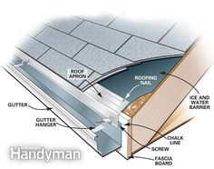 best way install gutters - Google Search