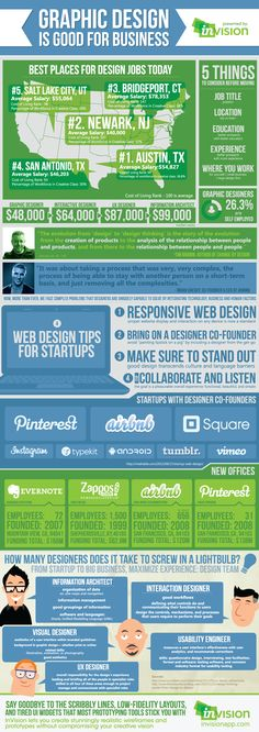 How Great Design Is Key To Business Success | Infographic