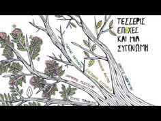 Μικρό καλοκαιρινό θεατρικό «Ήλιε μου, φίλε μου» – meleniro Kai, Youtube, Seasons, Education, Music, Musica, Musik, Seasons Of The Year, Muziek