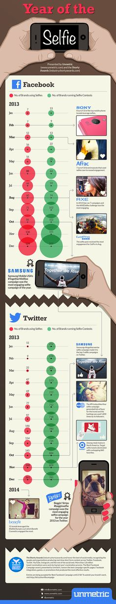 The Rise of Brands and Selfies   #lnfographic