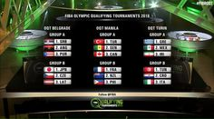 """Magoo Marjon on Twitter: """"#GilasPilipinas will face France & New Zealand, will need 1 or 2 wins to finish in Top 2 to take on Group A Top 2 https://t.co/QIslGs1H8K"""""""