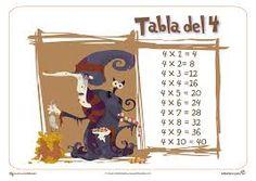 Resultado de imagen para tablas de multiplicar 4 MONSTRUOSA