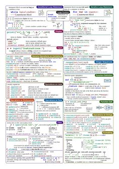 FavioVazquez/ds-cheatsheets: List of Data Science Cheatsheets to rule the world Basic Programming, Programming Tutorial, Python Programming, Programming Languages, Computer Programming, Learn Computer Coding, Learn Computer Science, Computer Technology, Teaching Technology