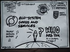 @PixyPirate: Great visuals by @Frost_Creative from a wacky but illuminating @GovCampCymru session: thought experiment on a Welsh foreign policy.. #gccy16