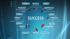 hd for secrets of success in 8 words behet mutlu